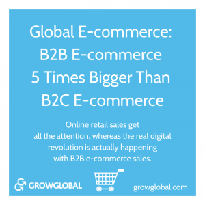 Global E-commerce: B2B E-commerce 5 Times Bigger Than B2C E-commerce - Grow Global Article